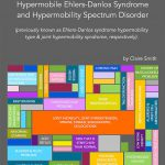 'Understanding Hypermobile Ehlers-Danlos Syndrome & Hypermobility Spectrum Disorders' (2017) by Clair Smith of HMSA